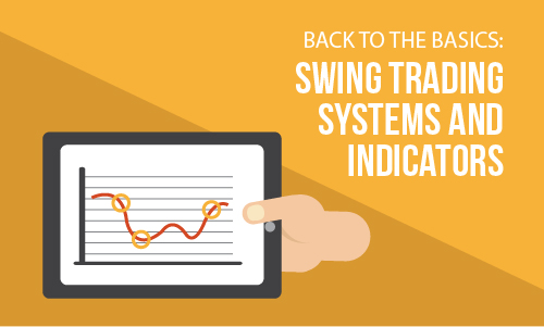 Back to the basics, Swing trading Systems and Indicators
