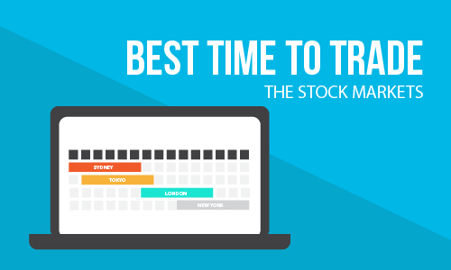 Best times to trade the stock markets - RagingBull