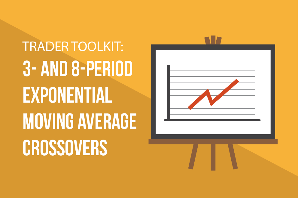 Trader Toolkit: 3- and 8-period exponential moving-average