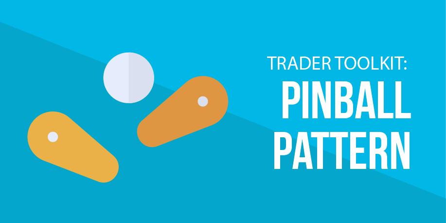 Trader toolkit: Pinball pattern