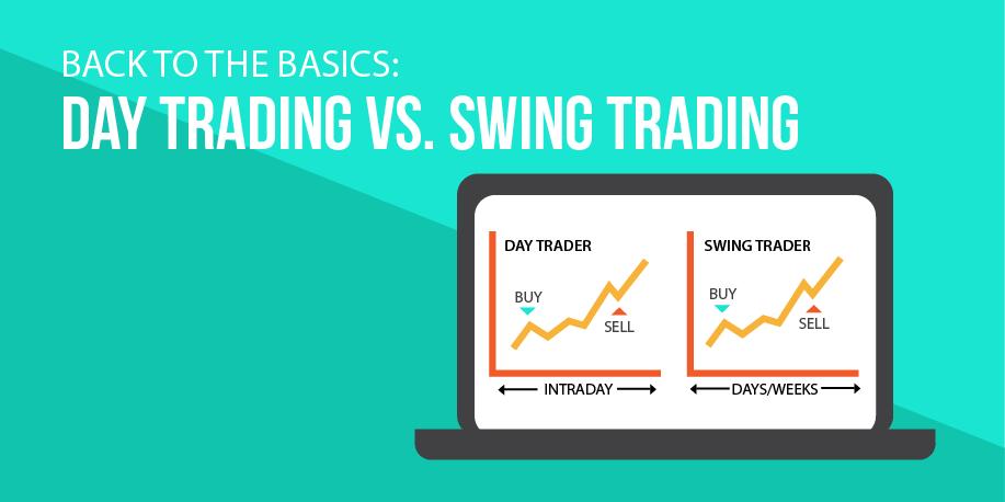 Day Trading Vs Swing