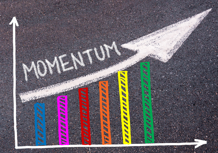 On the watch: The lack of momentum in momentum stocks