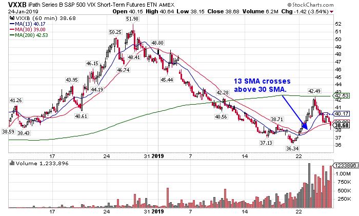 cronos stock, cronos group stock, cron stock