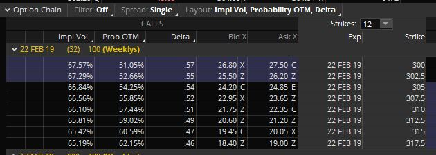 tsla options bull call spread example