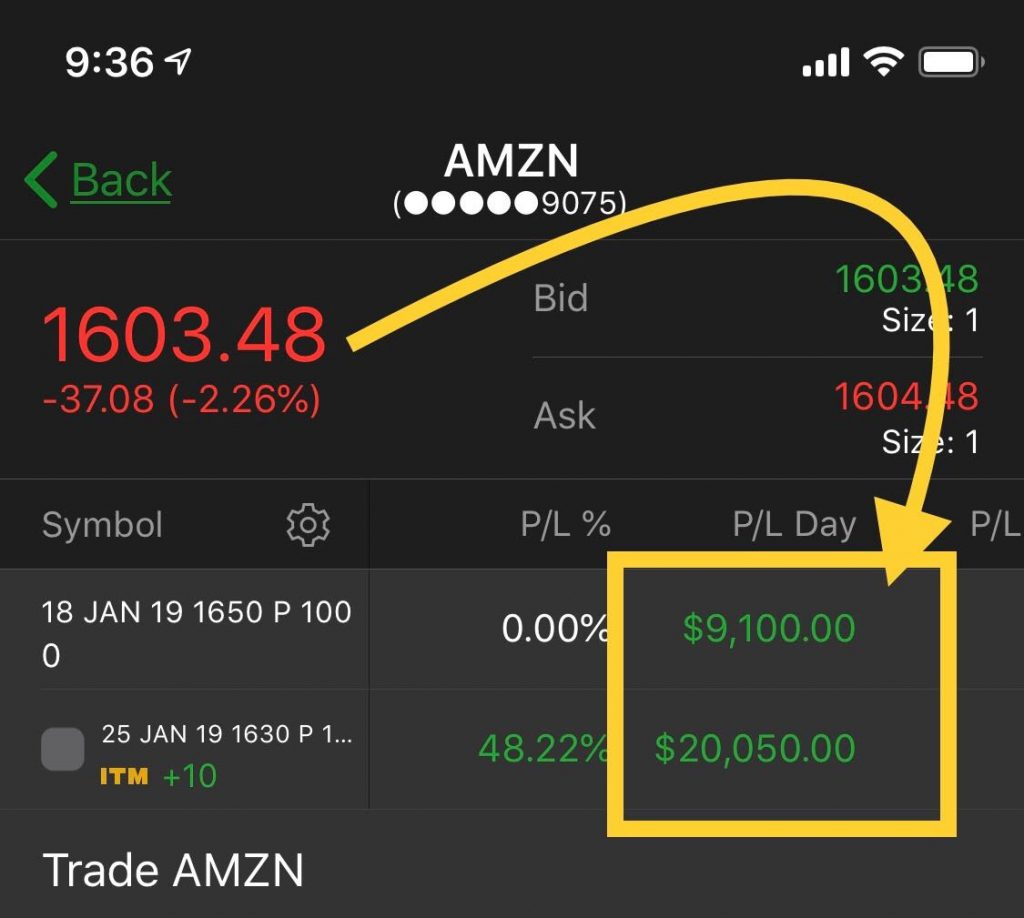 amzn trade