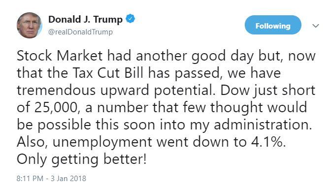 trump twitter bull market