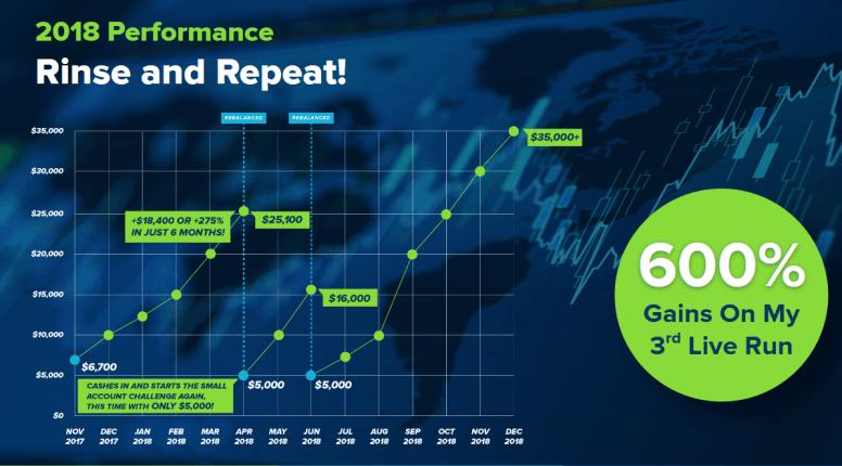 types of stocks - otc markets, penny stocks