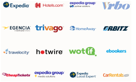 visual of Expedia group subsidiaries