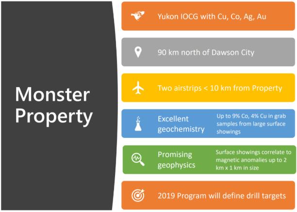 Go Cobalt Monster Property details chart