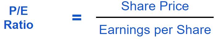 P/E ratio formula