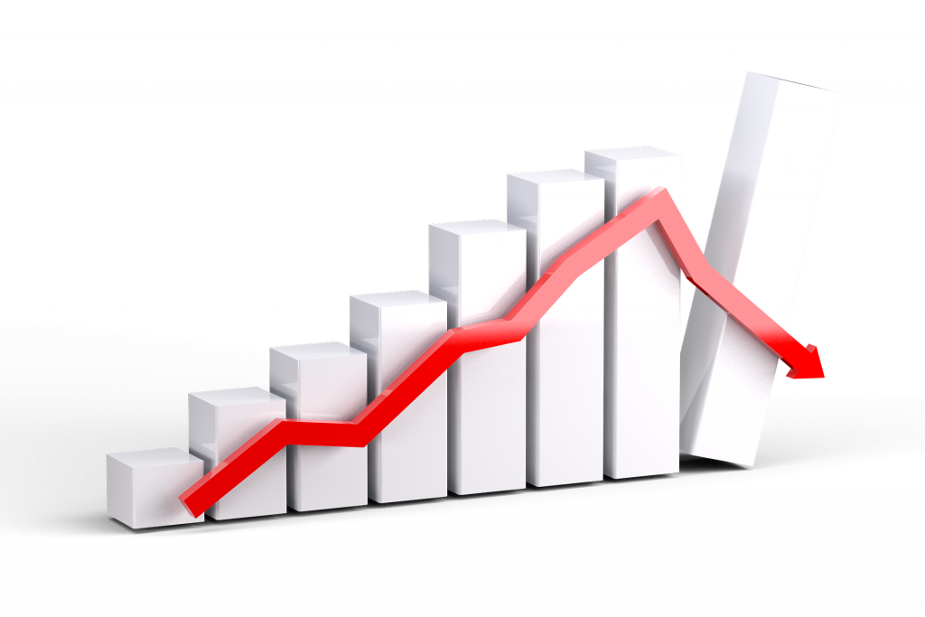 bars with trend line falling off