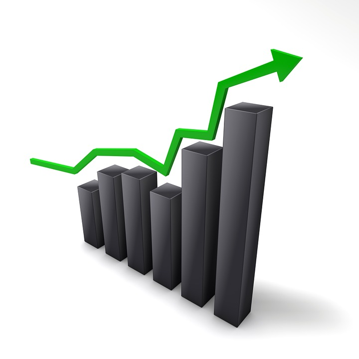 bar graph with trend lines