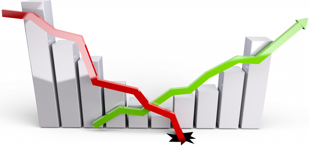 stock price swing graphic