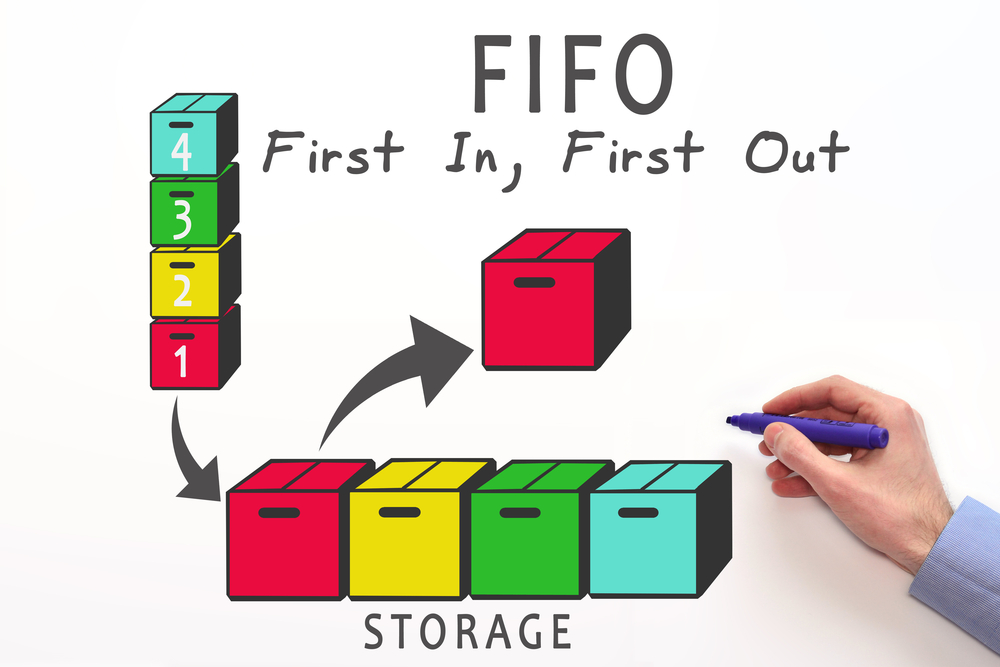 boxes depicting FIFO