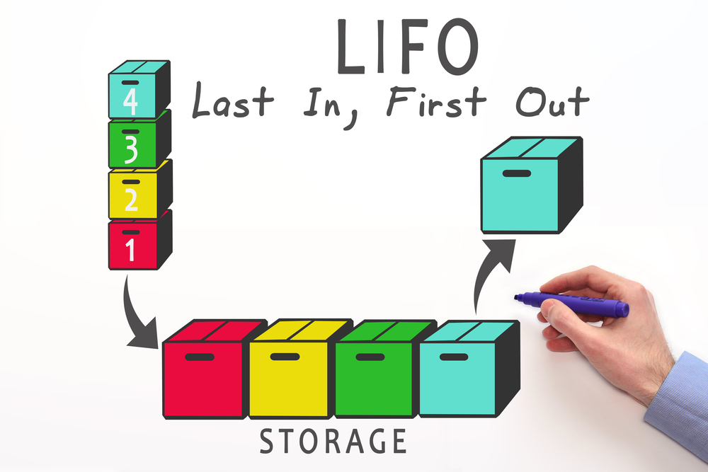 boxes depicting LIFO