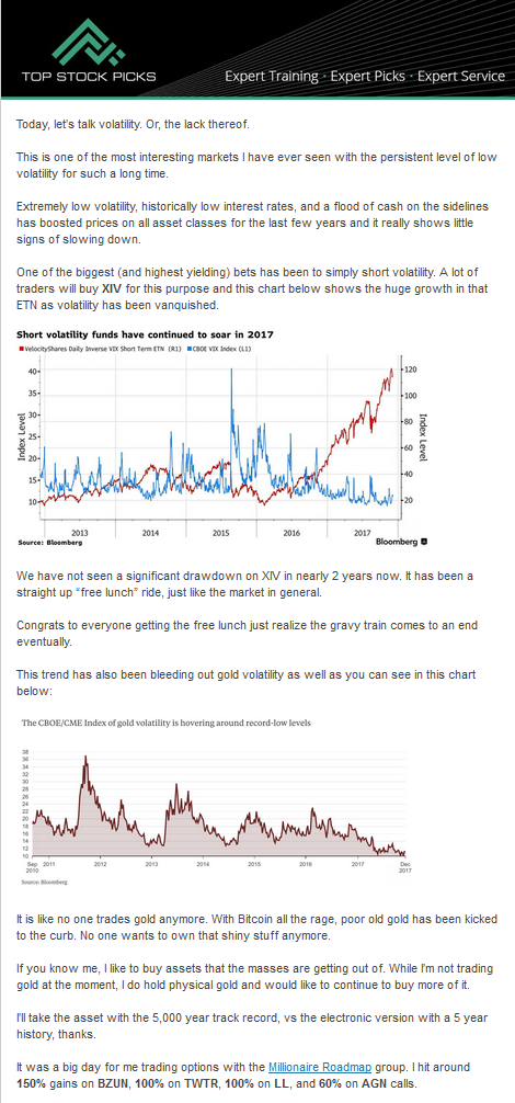 TSP volatility email