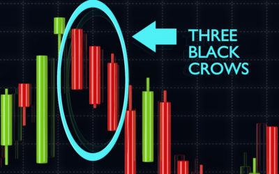 Trading the Black Crows – Continuation Edition